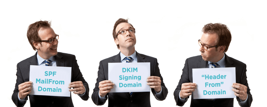 Header Form Domain