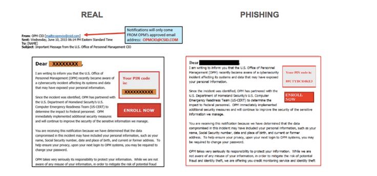 What is a Phishing Email Example and How to Spot One