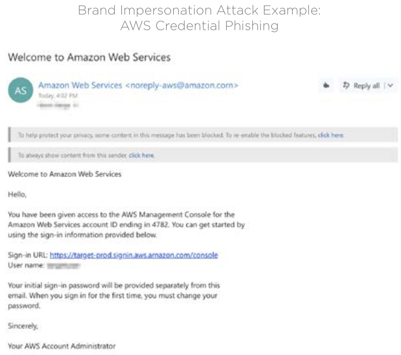 brand-impersonation-amazon-phishing-2019