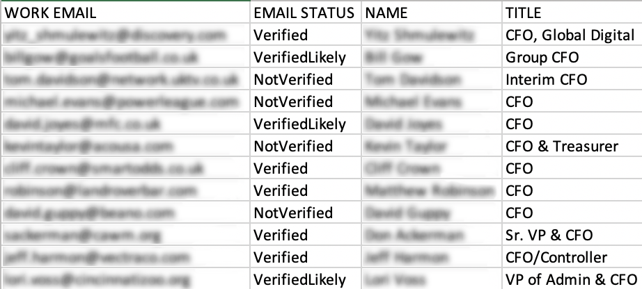 How BEC Scammers Validate New Targets with Blank Emails | Agari